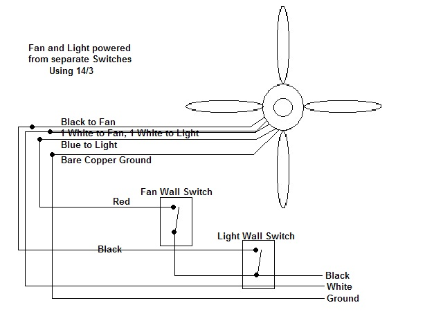 WIRE A CEILING FAN Ceiling Systems