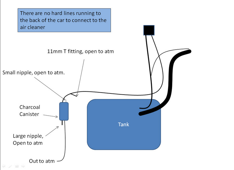 Fuel Vent System Diagram - Custom Wiring Diagram •