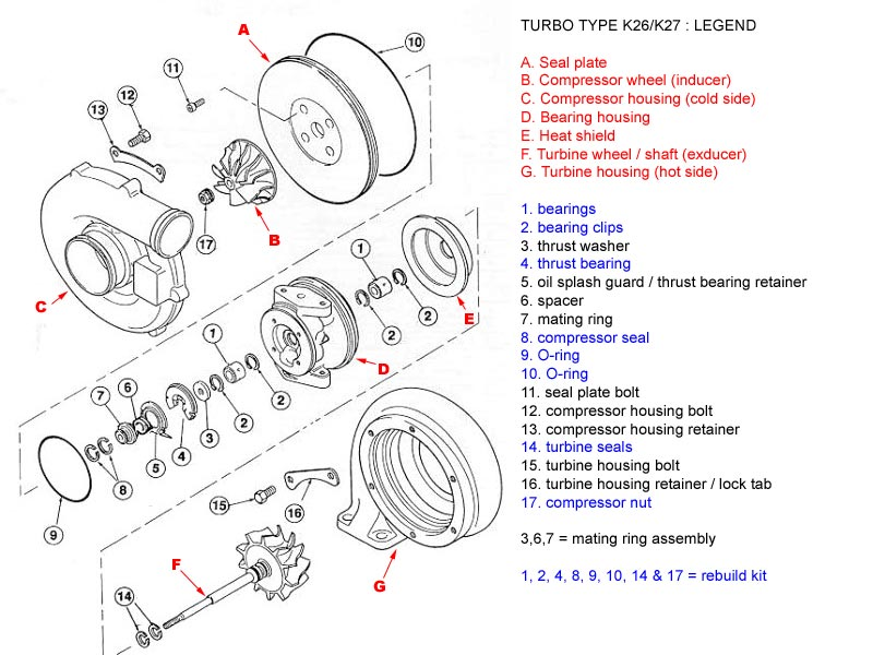 Rock Stars Wedding Cake Topper besides View All as well Chibi Mag o  by hedbonstudios furthermore Nissan Frontier Parts Diagram together with . on mobile auto exhaust system diagram