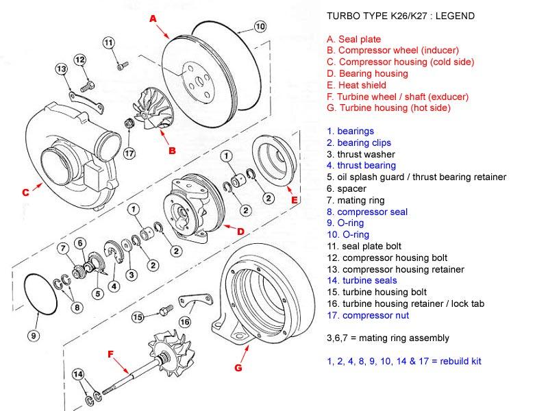 porsche charge o mat manual pdf