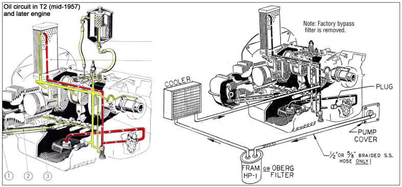 Jerry U0026 39 S 912 Engine Rebuild - Page 2