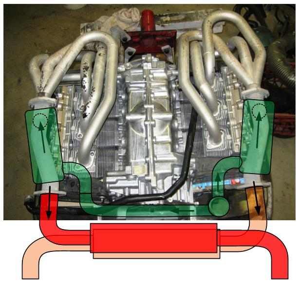 Porsche 911 Engine Stand Yoke: Engine Stand For Engine Reseal?