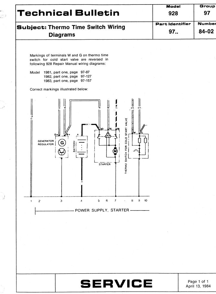 Winnebago Wiring Diagrams : Winnebago motorhome wiring diagram free engine