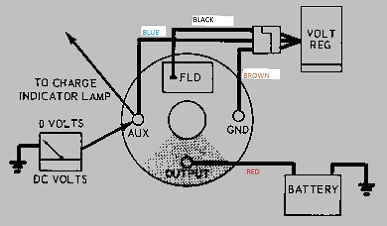 gm alternator wiring diagram external regulator with 634574 Silly Question Newbie on 130   alternator swap likewise 1955 Ford Alternator Wiring Diagram in addition One Wire Alternator Wiring Diagram Chevy Inside Ford Alternator Wiring Diagram in addition P 0900c152800640cb together with Vehicle Alternator Output.