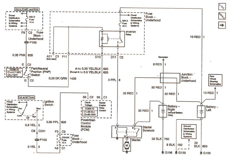 Help With Troubleshooting Problem With Chevy Sut
