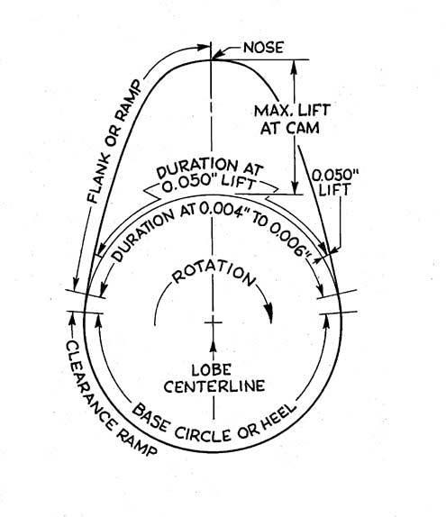 4 Stroke Engine Diagram Of A Moving. 4 Stroke Engine Diagram Of A Moving. Wiring. Internal Bustion Engine Working Diagram At Justdesktopwallpapers.com