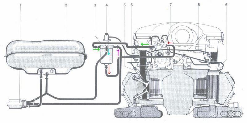 Mfi No Fuel To Injectors