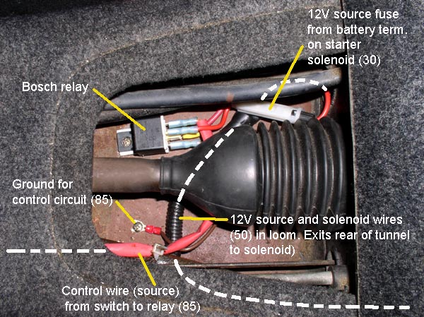 Wiring Diagram Further Motor Starter Diagram On 72 Ford Wiring