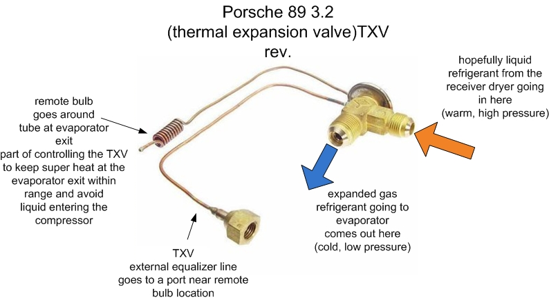 Whos Ac Tech 93100 moreover Acoils besides Air Conditioning Outlet likewise How An Air Conditioner Works in addition Evaporator Fan Location. on hvac txv bulb location