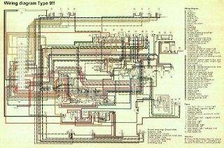 1969 porsche 911 wiring diagram information of wiring diagram \u2022 1975 porsche 911 wiring-diagram magnificent 1968 porsche 911 wiring diagram crest electrical rh itseo info 1969 porsche 911t wiring diagram