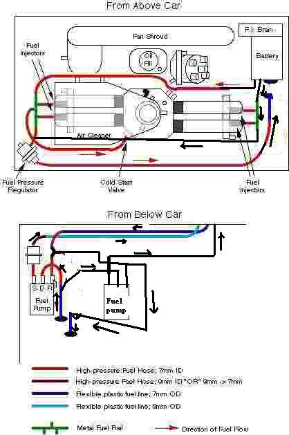Porsche fuel injection diagram wiring