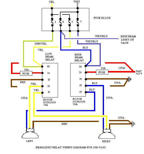 H4 Light Wiring Diagram - Wire Diagram Here on