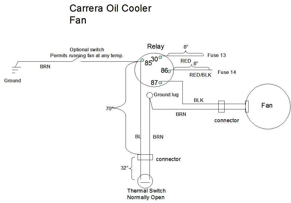 oil cooler fan thermoswitch - Pelican Parts Forums on