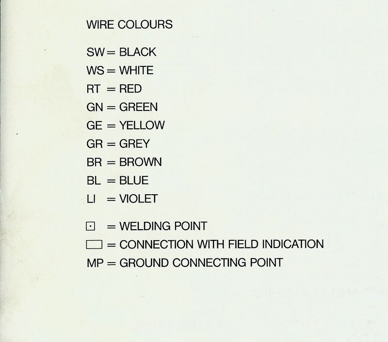 dc wiring colours wiring solutions rh rausco com NEC Wire Color Code Chart National Electrical Code Wire Colors