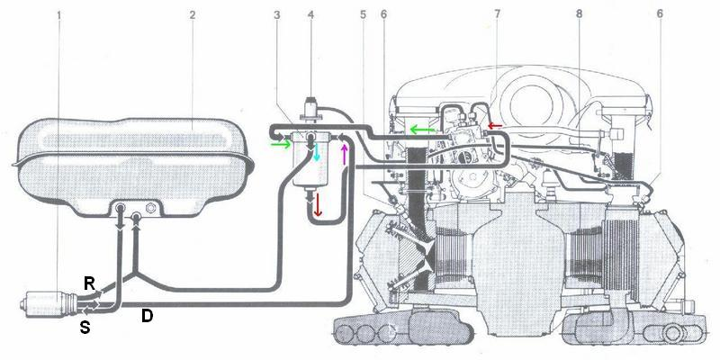 1970t Fuel Pump Port Designation
