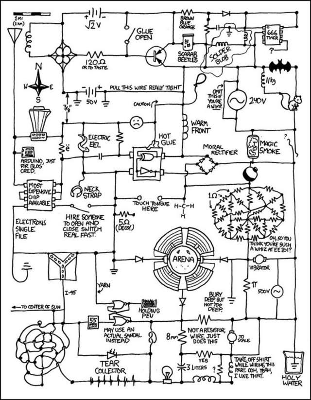 pierce fire truck schematics pierce parts and service pierce manuals on simple circuit schematic fire engine