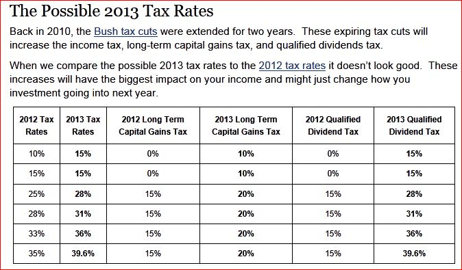 New developments for tax year 2013 annual mailing of instruction