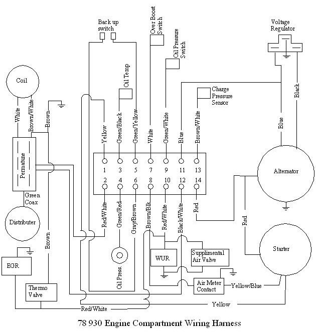 engine to rear console pin connect diagram pelican 1987 930 engine to rear console 14pin connect diagram pelican parts technical bbs