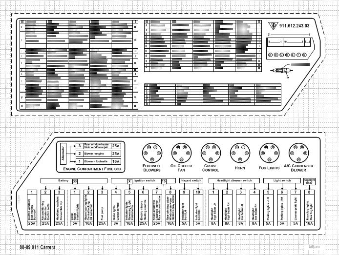 1997 porsche 911 fuse diagram 1985 porsche 911 fuse box diagram fuse box label for 1988 carrera - pelican parts forums #14