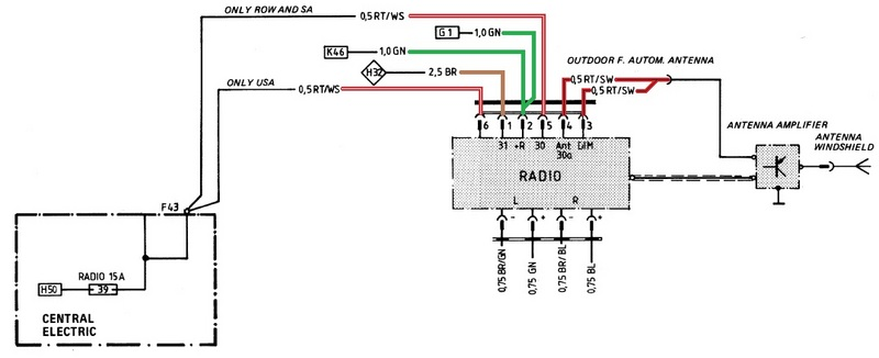 Surprising Porsche 944 Radio Wiring Basic Electronics Wiring Diagram Wiring Cloud Xeiraioscosaoduqqnet