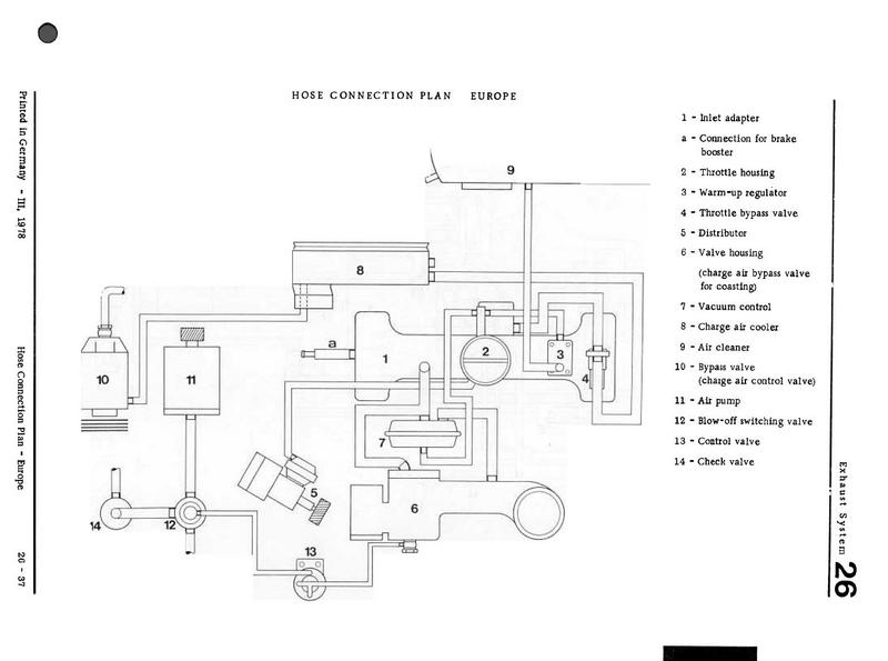 concerning hose connections, those may help: