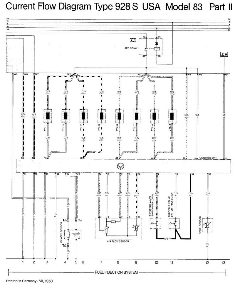83+Ljet+wiring+diagram+fuel+supply1396092004 next step? page 7 pelican parts technical bbs 1988 bayliner 2655 wiring diagram at panicattacktreatment.co
