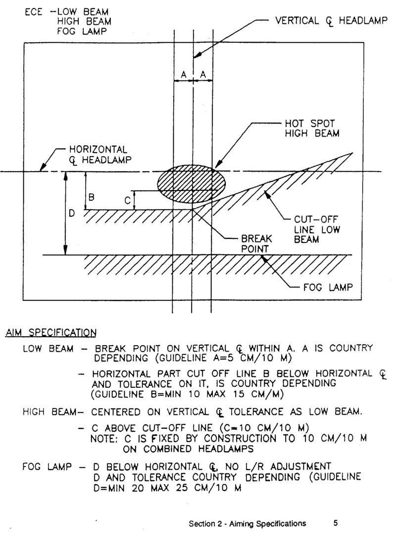 Proper Headlight Aim Dimensions Pelican Parts Forums