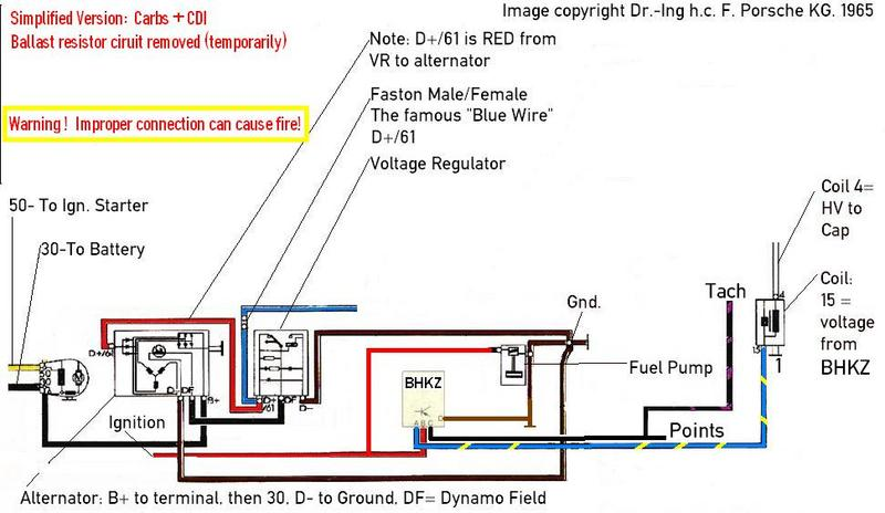 engine electronics -- 2.2 into a '66 -- options? - pelican ... jante gy6 cdi wiring diagram