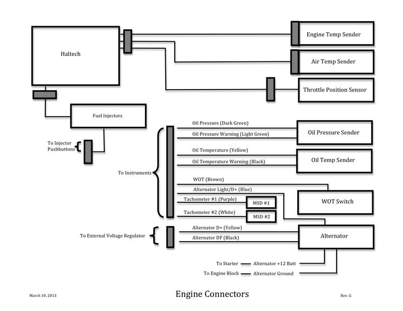 reliance transfer switch wiring diagram
