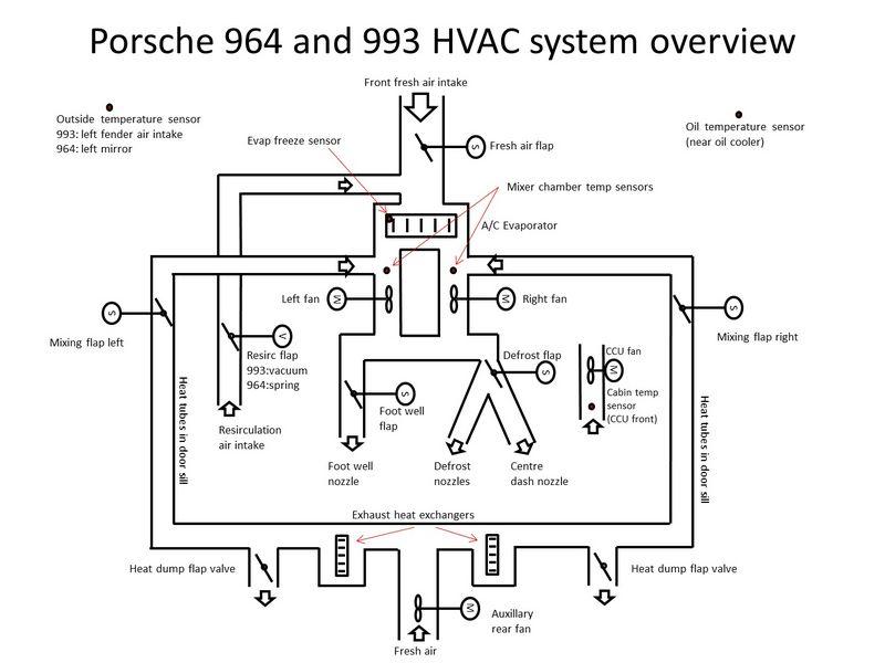 993 non-varioram Vacuum hose schematic - Pelican Parts Forums