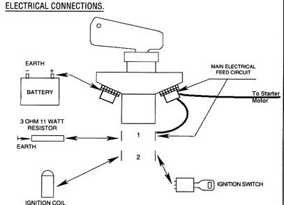 wiring diagram for race car kill switch wiring master kill switch wiring diagram master auto wiring diagram on wiring diagram for race car kill battery