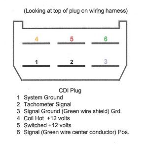 chinese 6 pin dc cdi wiring diagram images cdi chinese atv wiring pin cdi wiring diagram ac