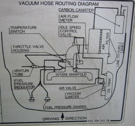 cts vacuum hose diagram wiring diagramvacuum hose diagram rkm wiring schematic diagramcts vacuum hose diagram we wiring diagram 911 3 2
