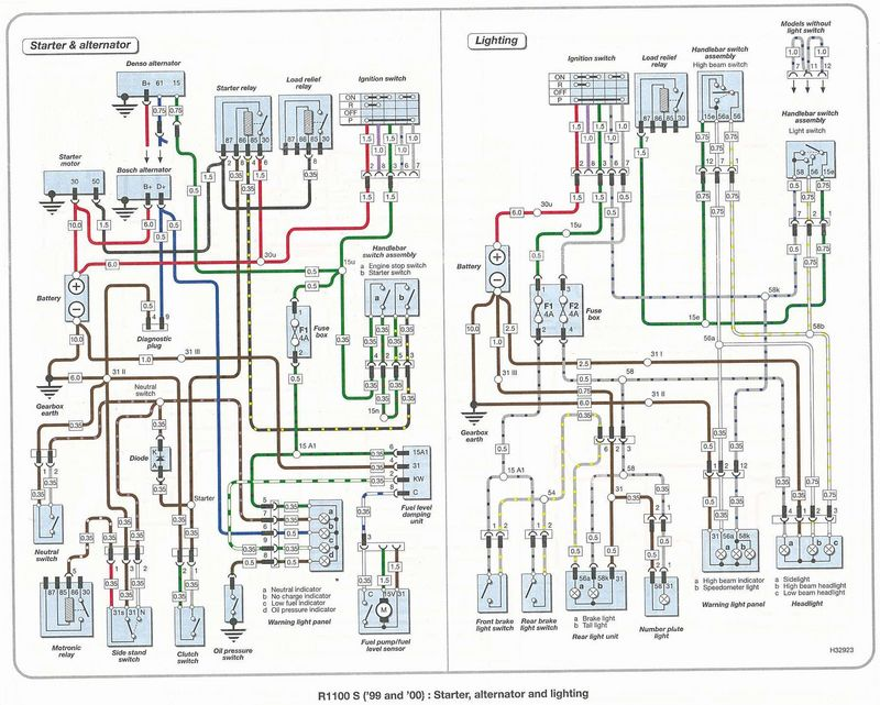 ktm 380 exc wiring diagram ktm wiring diagrams 2001 ktm wiring diagram wiring diagram and schematic