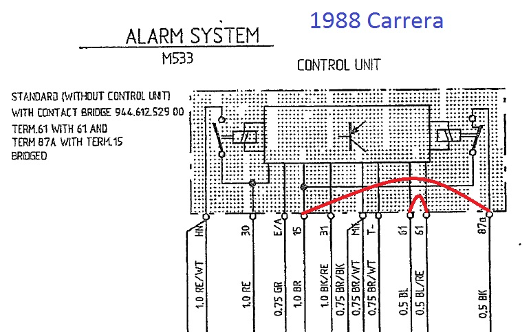 U0026 39 85 930 Alarm Control Unit Location