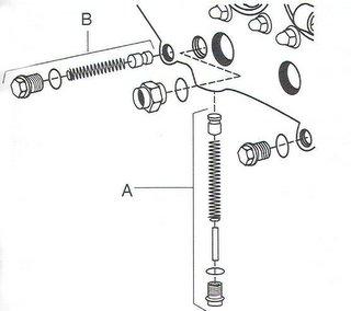 2002 Honda Foreman 450 Electrical Diagram