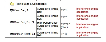 Gates vs Dayco timing belt - Pelican Parts Forums