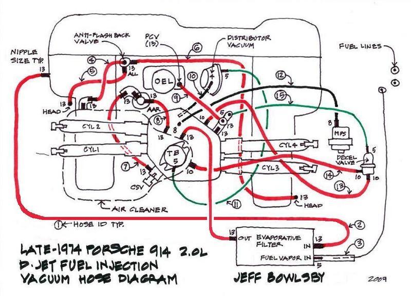 1974 porsche 911 engine wiring diagram: 1974 porsche 914 wiring  diagramrh:svlc us