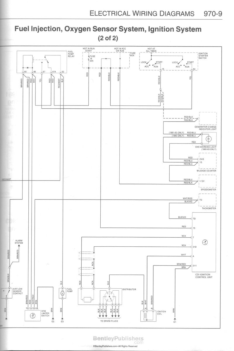 Sc Tachometer Wiring Whats This Black Wire Pelican Parts Forums Bentley Diagram Schematic Island Check The On Page 970 9 There Is Another Reference To Two Wires From