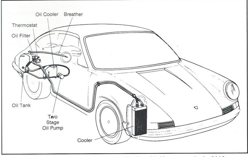 for front mount oil cooler   do i need an external thermostat too