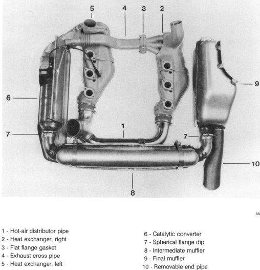 Need exhaust help on 964 - Pelican Parts Forums