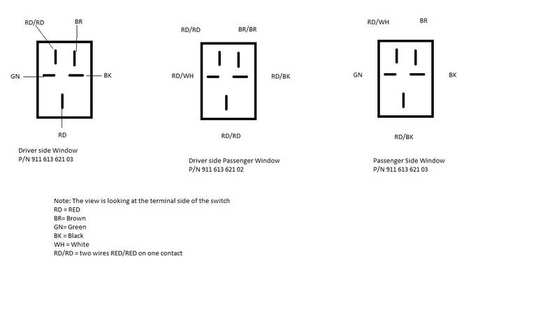 fuse box loose wire