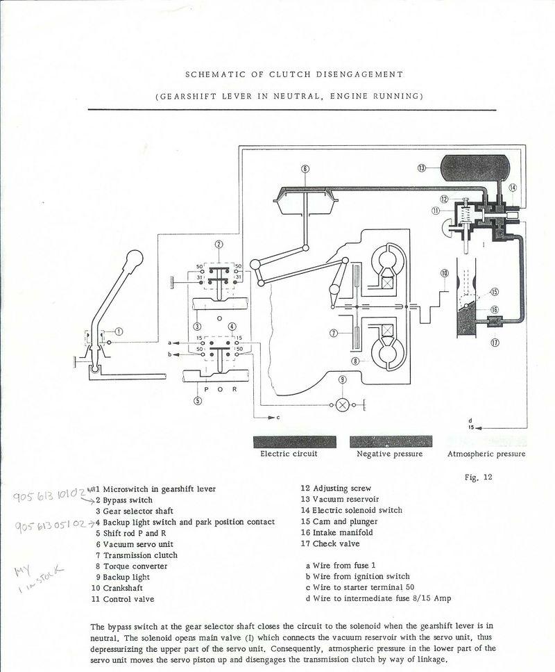 Porsche Sportomatic Wiring Diagram Data Wiring Diagrams - Porsche 911 wiring diagram
