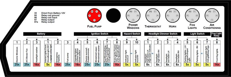 Fuse Diagram Pelican Parts Forums