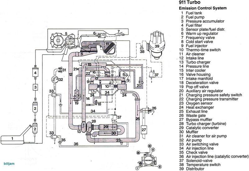 intermediate bpv removal    new bpv plumbing q