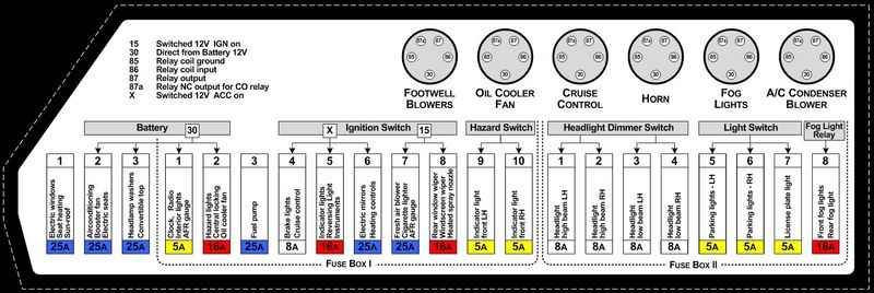 1987    Fuse       box       diagram    help     Pelican    Parts Forums