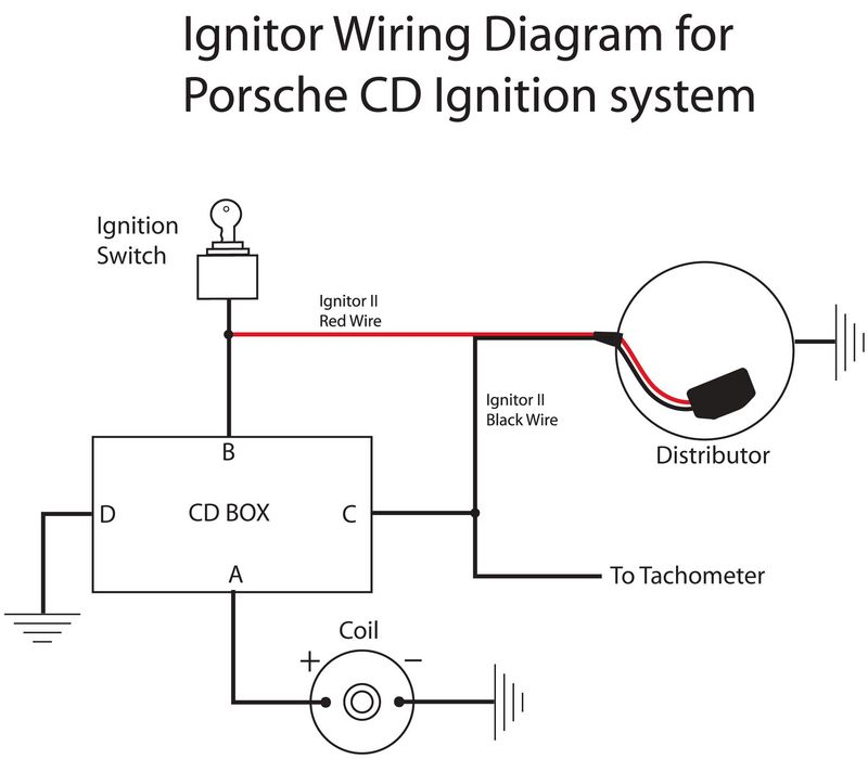Pertronix ignitor wiring diagram wiring diagrams schematics inspiring pertronix ignitor wiring diagram chev contemporary best 6 volt coil wiring brake light switch wiring publicscrutiny Images
