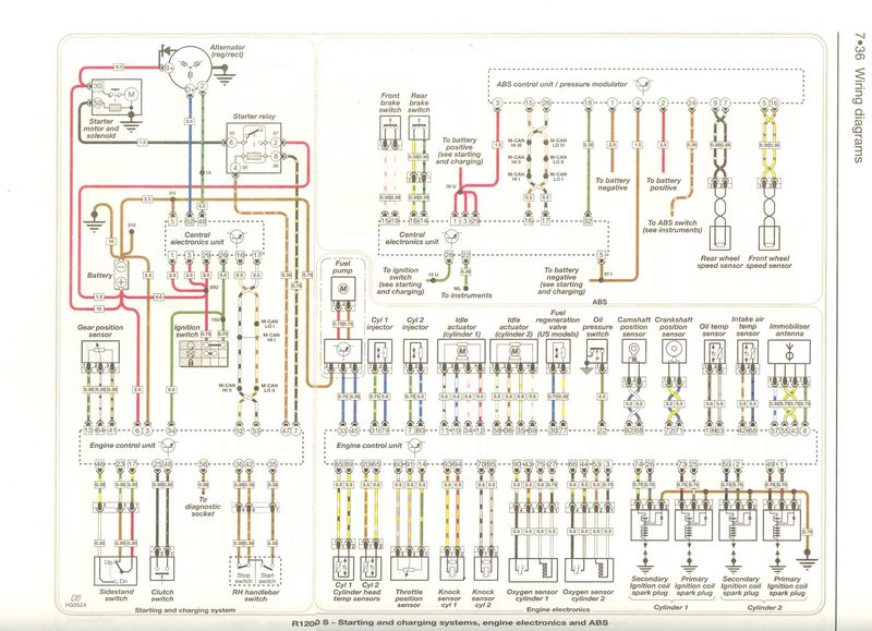 International Bus Wiring Diagrams on toyota forklift starter wiring diagram