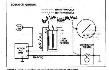 autometer sport comp tach wiring diagram quick car tach wiring diagram refreshing a 1969 911t / rs - page 6 - pelican parts forums #10