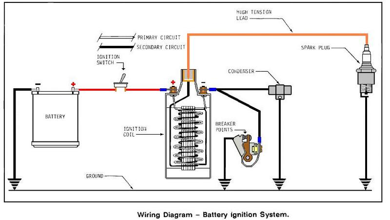 Points Ignition Schematic Wiring Diagram Libraryrh98bitmaineuropede: Point Ignition Wiring Diagram At Gmaili.net